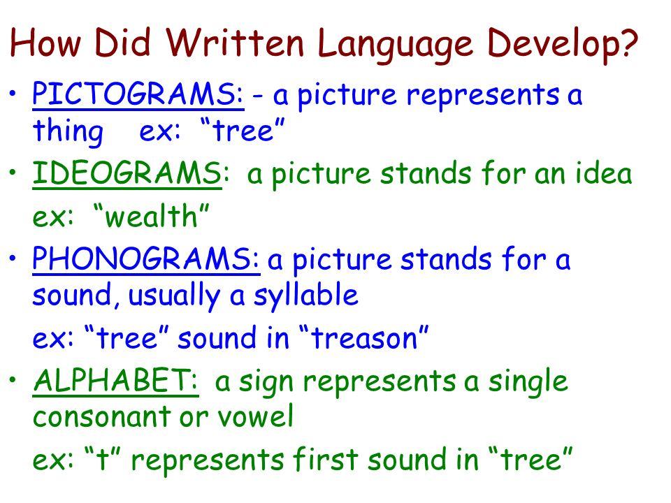 How Did Written Language Develop