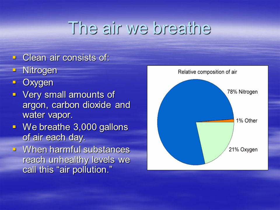 the air we breathe com 150 Air topics learn how air pollution can harm your health and the environment and what epa is doing to protect the air we breathe effects of pollution acid rain.