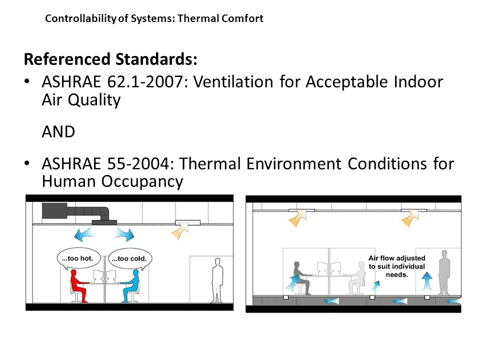Indoor environmental quality ppt video online download for Indoor design conditions ashrae