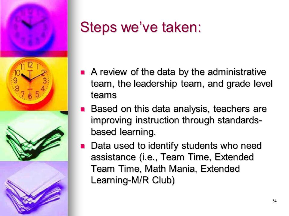 Steps we've taken:A review of the data by the administrative team, the leadership team, and grade level teams.