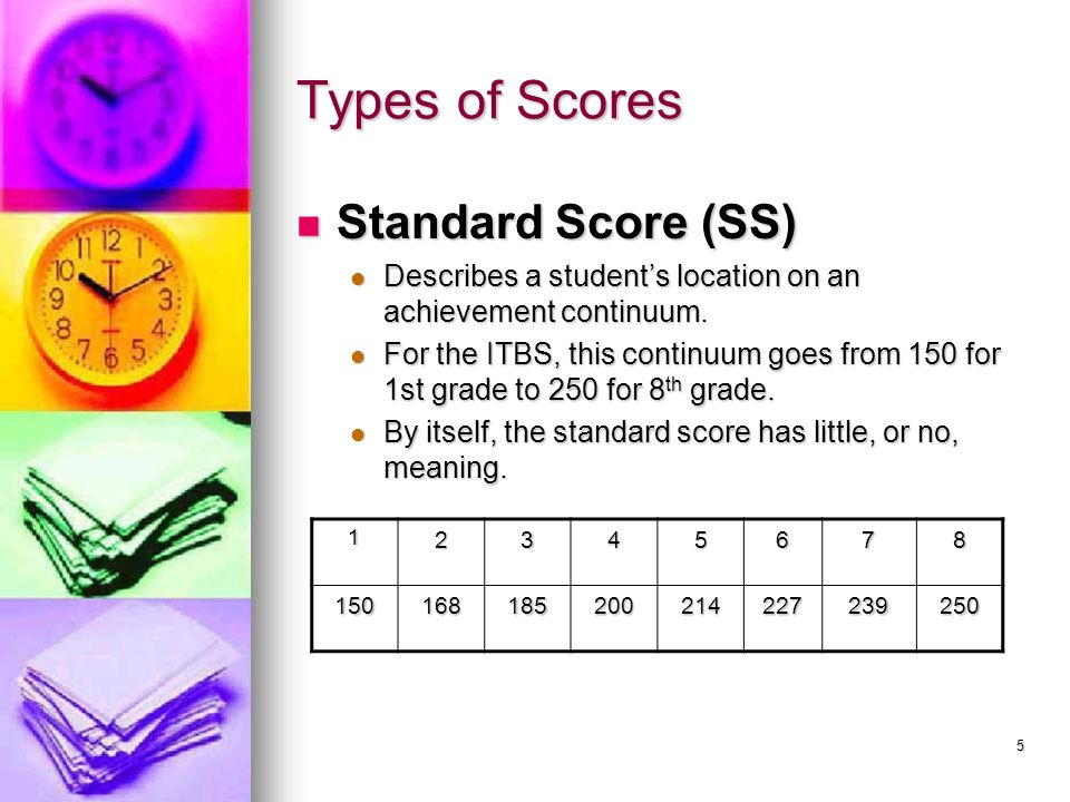 Types of Scores Standard Score (SS)
