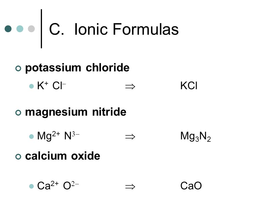 Ionic Bonding Chapter ppt video online download