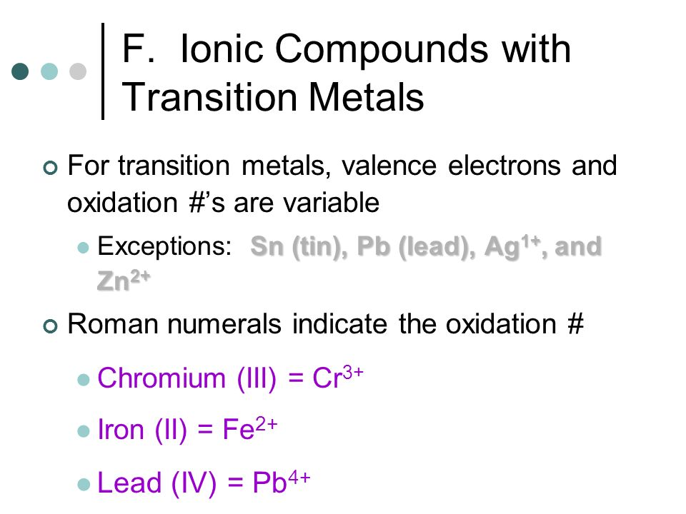 F. Ionic Compounds with Transition Metals