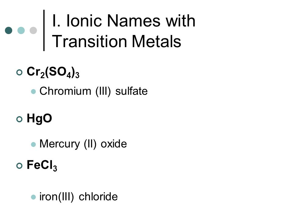 I. Ionic Names with Transition Metals