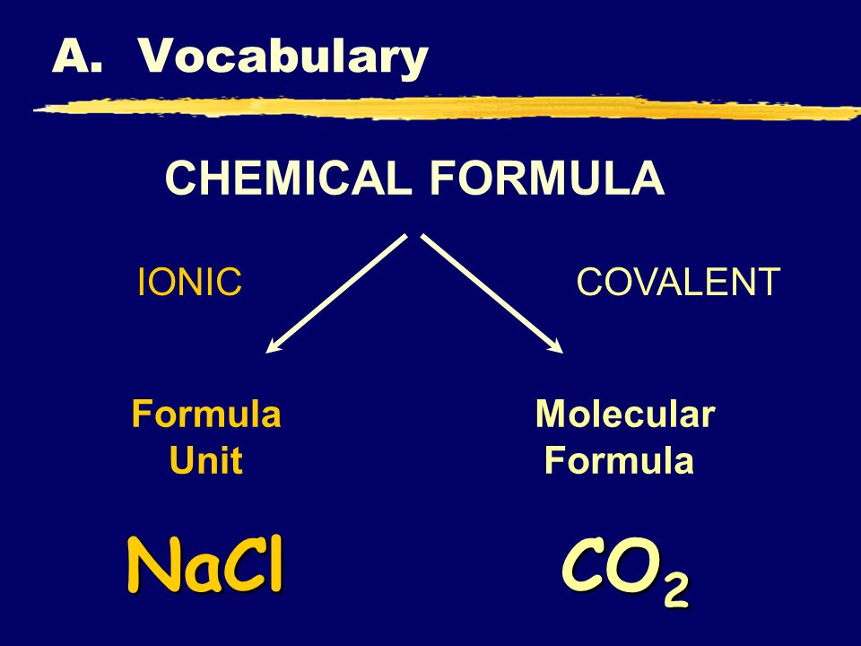 NaCl CO2 A. Vocabulary CHEMICAL FORMULA IONIC COVALENT Formula Unit