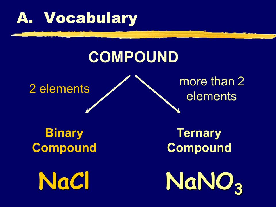 NaCl NaNO3 A. Vocabulary COMPOUND more than 2 elements 2 elements