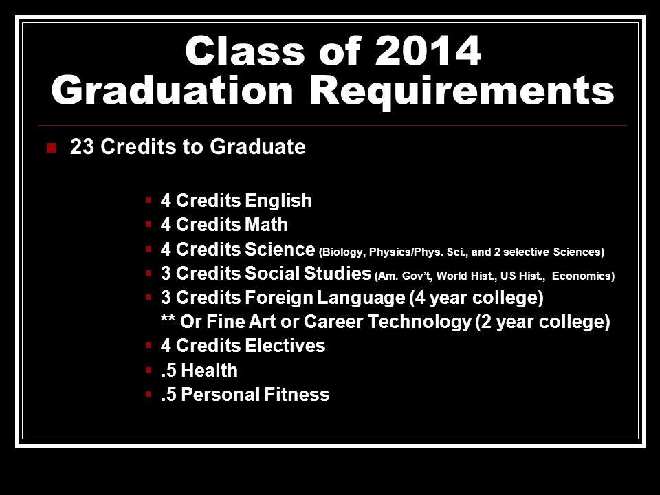 Class of 2014 Graduation Requirements
