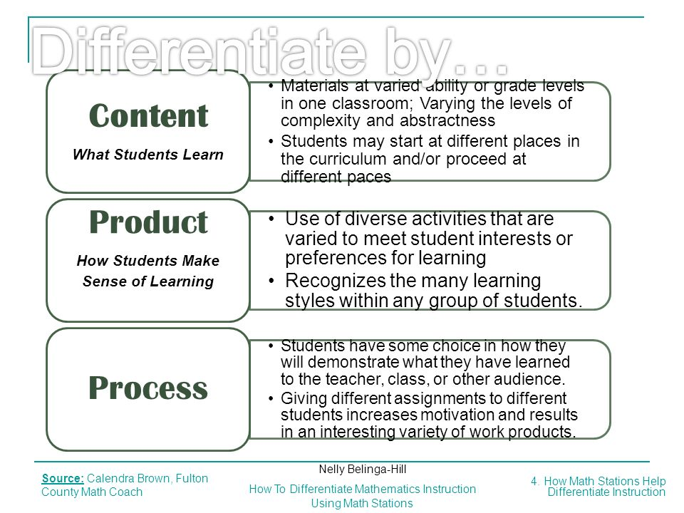 Differentiate by… Product Content Process