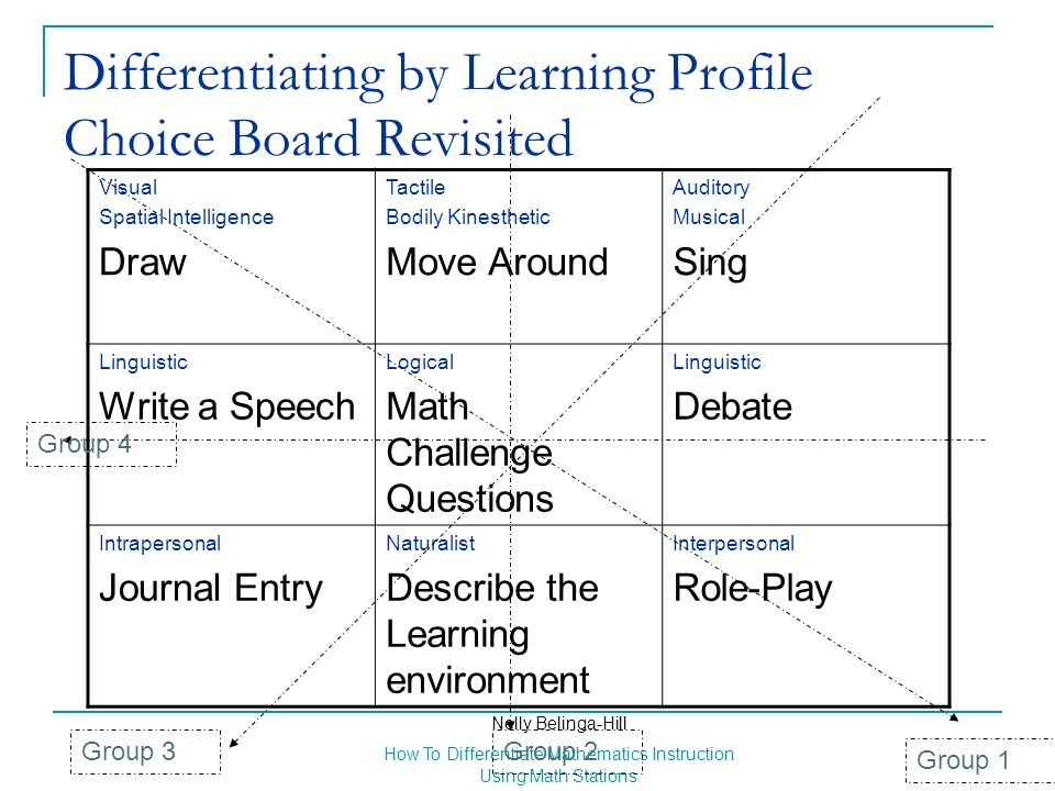 Differentiating by Learning Profile Choice Board Revisited