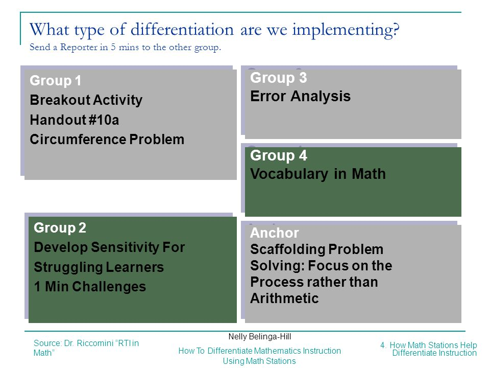What type of differentiation are we implementing
