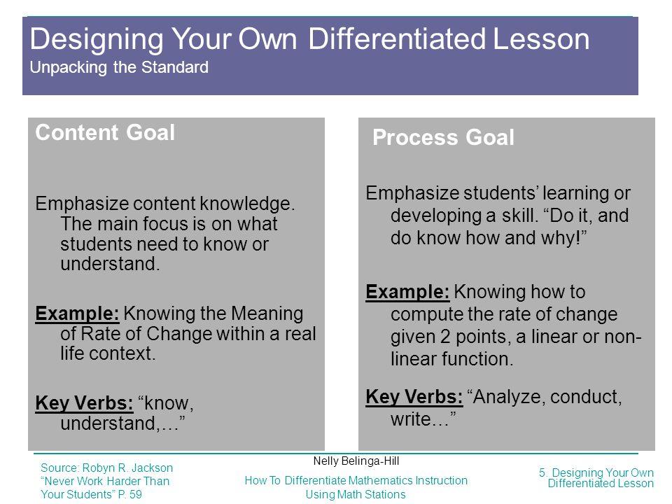 Designing Your Own Differentiated Lesson Unpacking the Standard