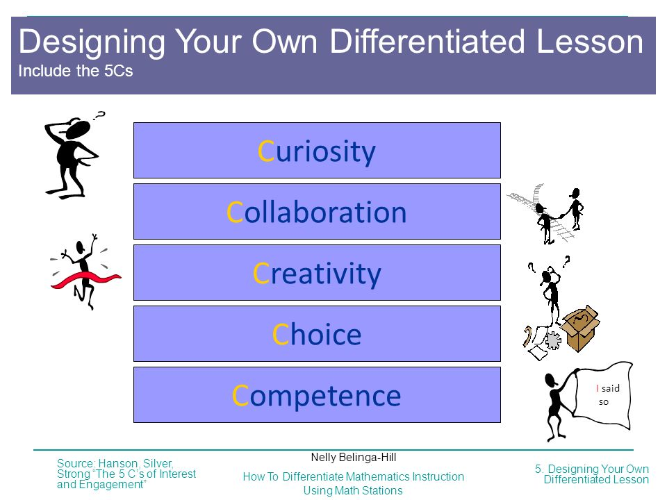 Designing Your Own Differentiated Lesson
