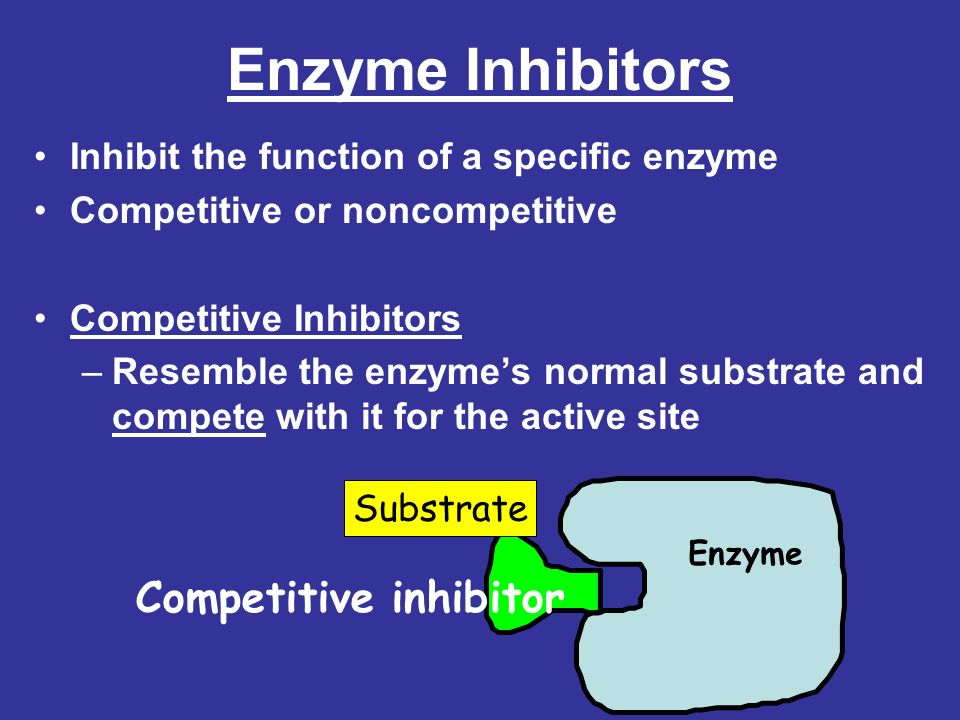 Enzyme Inhibitors Competitive inhibitor