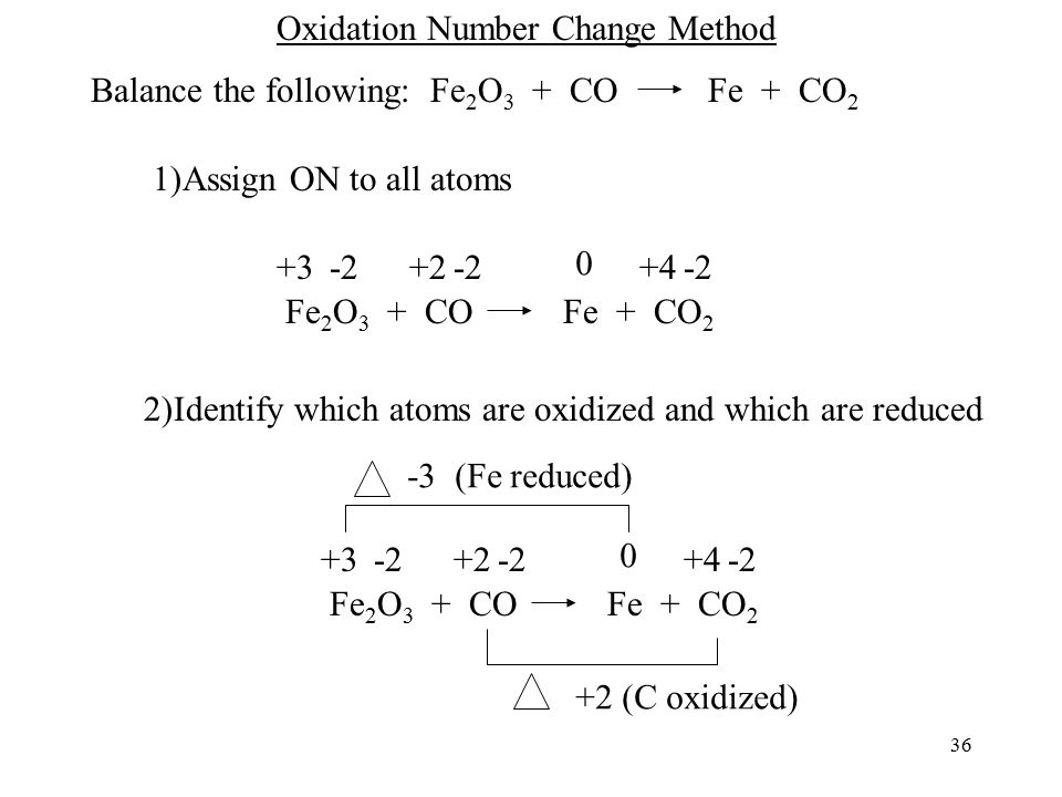 Chapter 20 Oxidation Reduction Reactions Redox Reactions Ppt