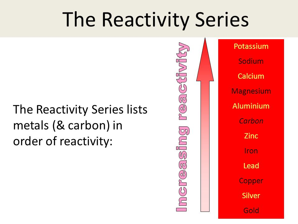 More H Please Metal Chemistry Ppt Video Online Download