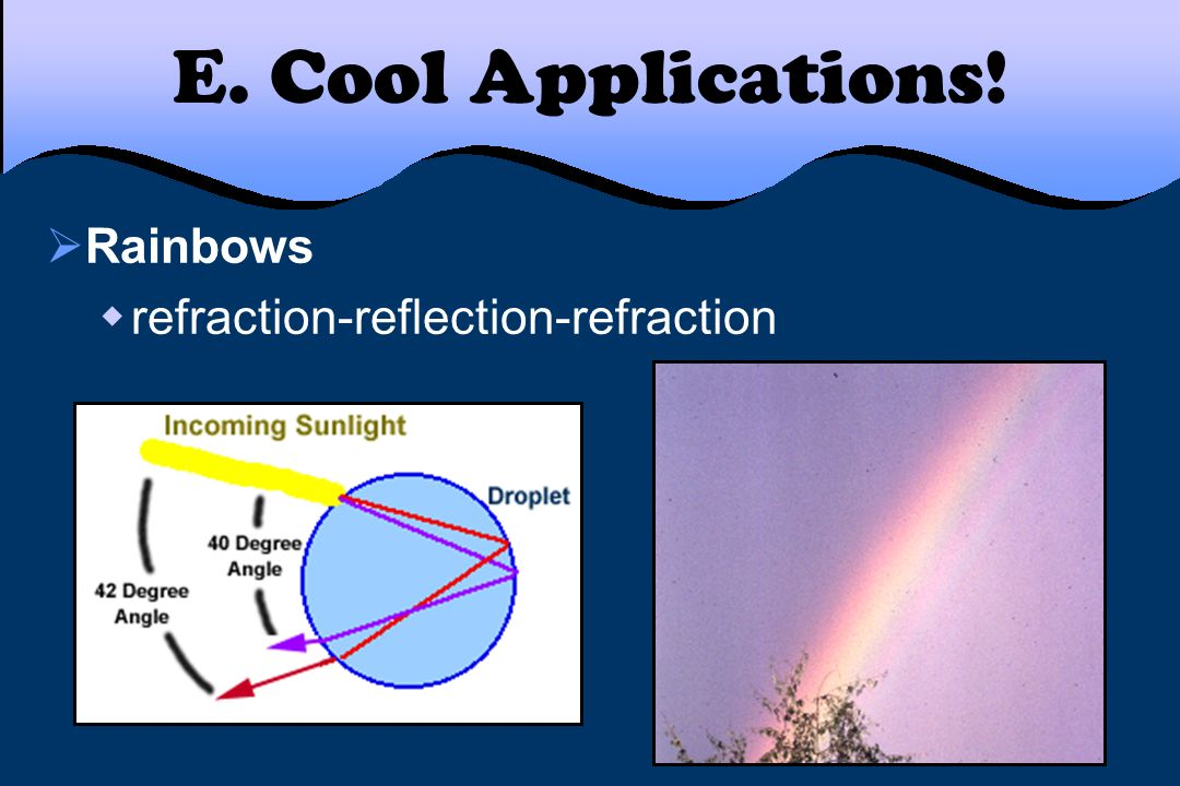 E. Cool Applications! Rainbows refraction-reflection-refraction