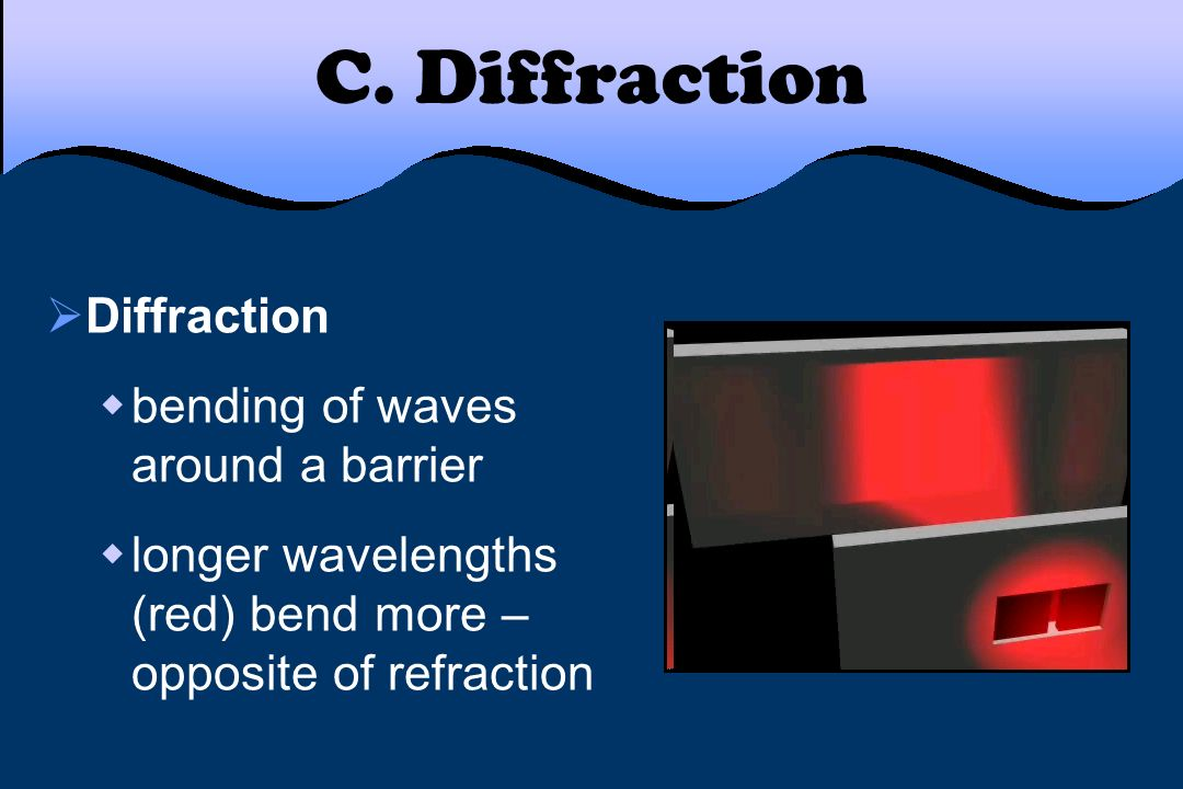 C. Diffraction Diffraction bending of waves around a barrier
