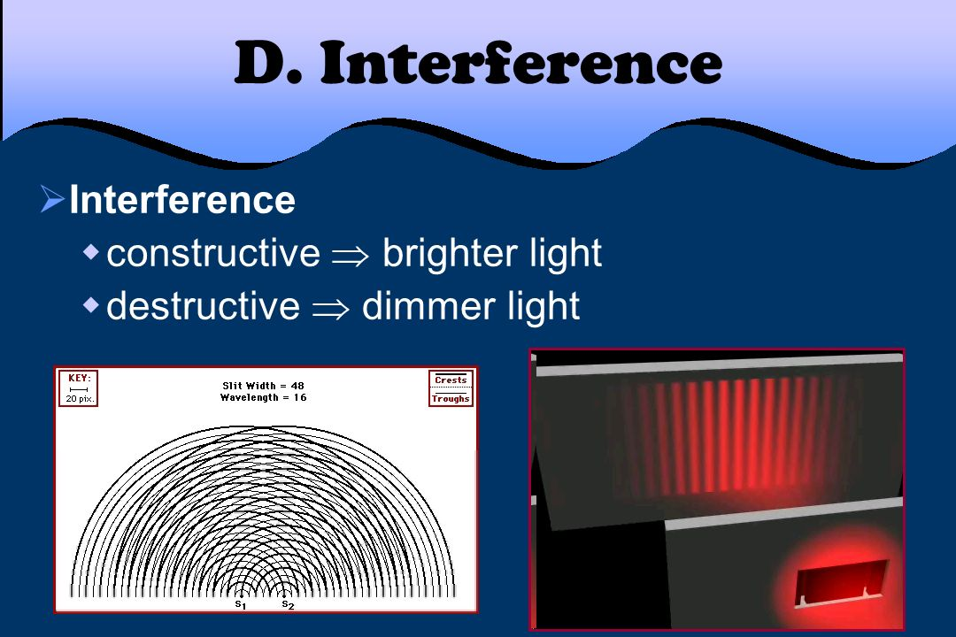 D. Interference Interference constructive  brighter light