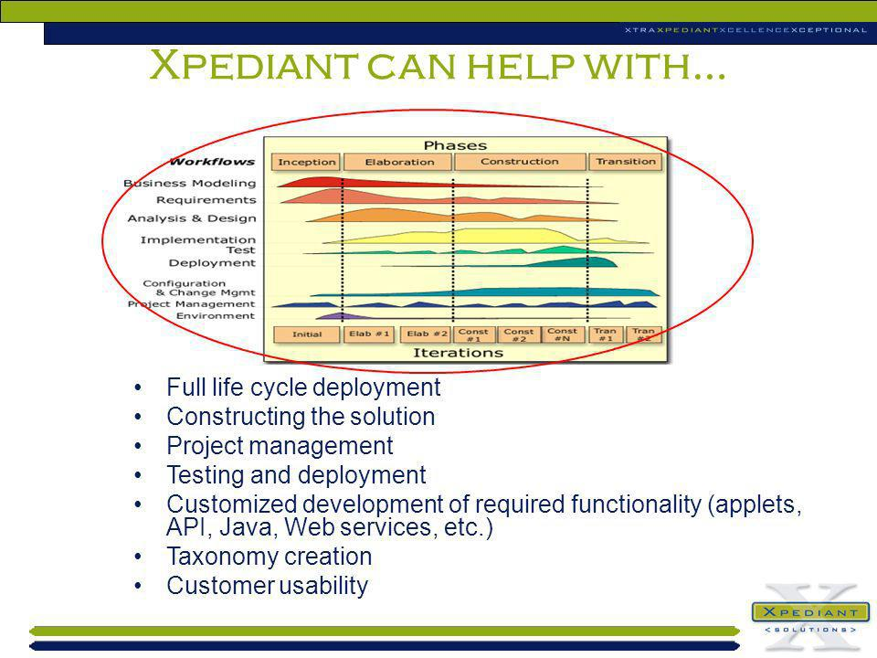Xpediant can help with…
