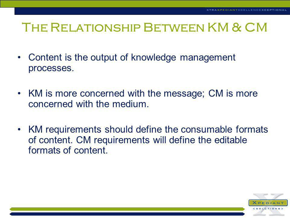 The Relationship Between KM & CM