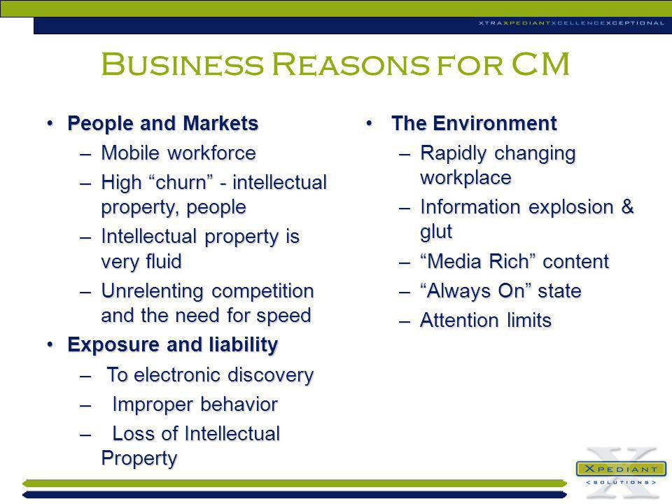 Business Reasons for CM