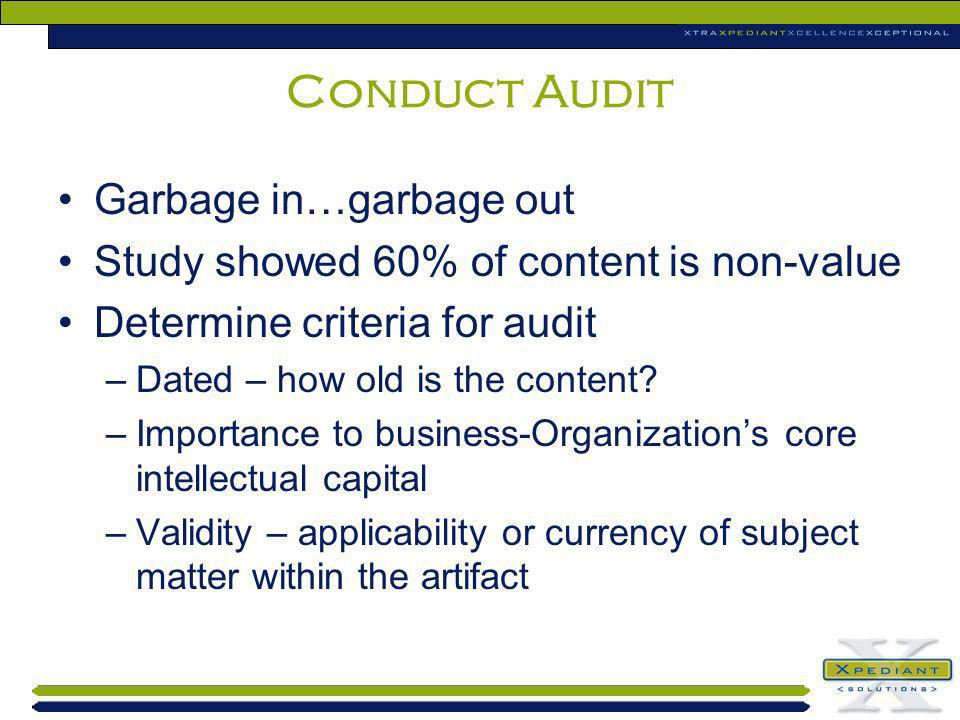Conduct Audit Garbage in…garbage out