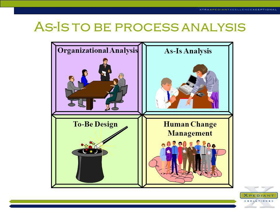 As-Is to be process analysis