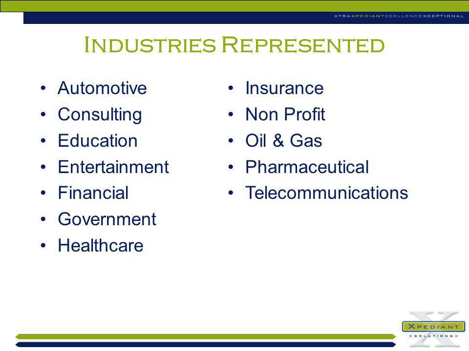 Industries Represented