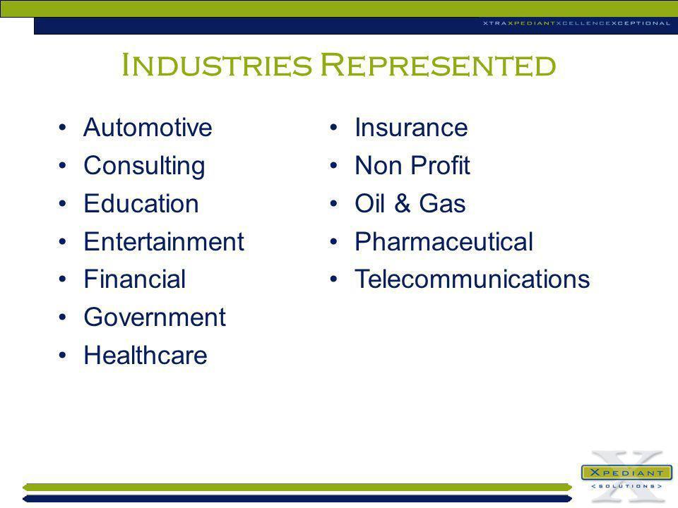 Industries Represented