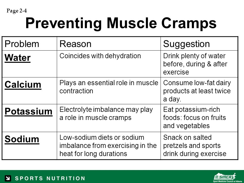 What Foods Can Prevent Leg Cramps