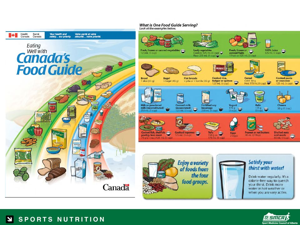 Canada's Food Guide Improvement - Health Nut News