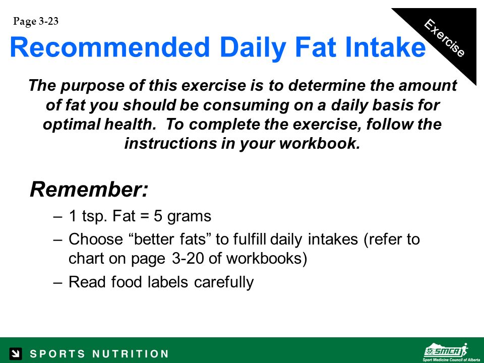 Recommended Daily Fat Allowance 68