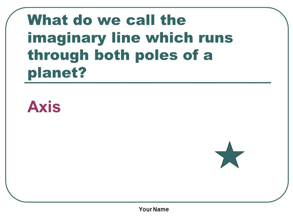 What do we call the imaginary line which runs through both poles of a planet
