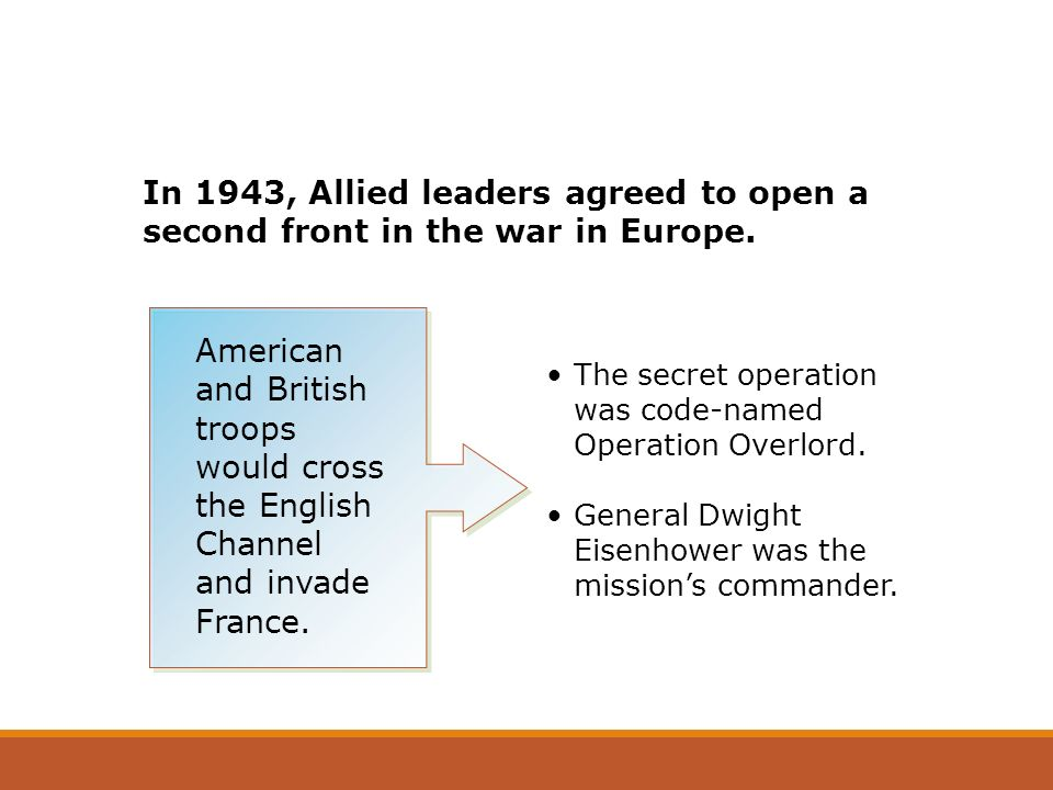 In 1943, Allied leaders agreed to open a second front in the war in Europe.