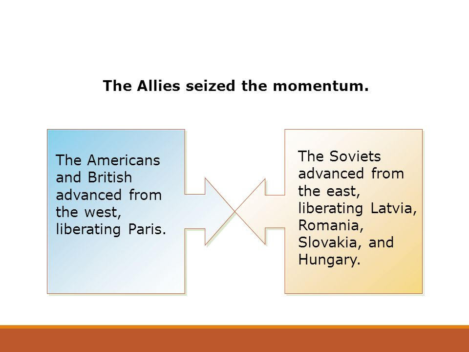 The Allies seized the momentum.