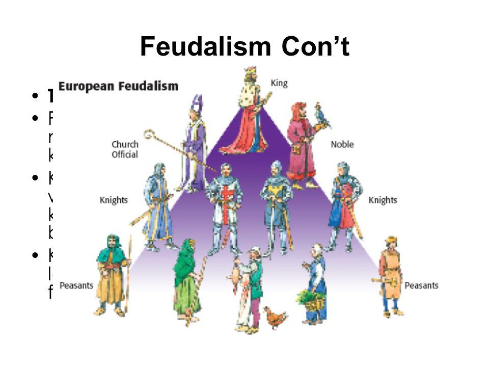 Feudalism Con't The Feudal Pyramid