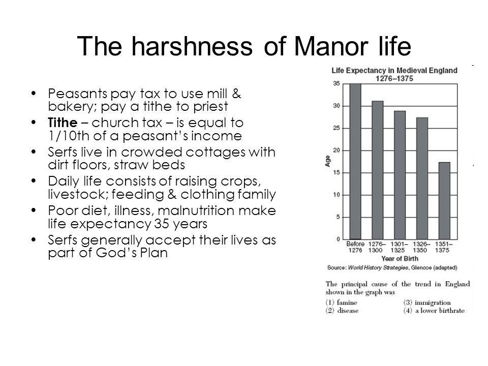 The harshness of Manor life