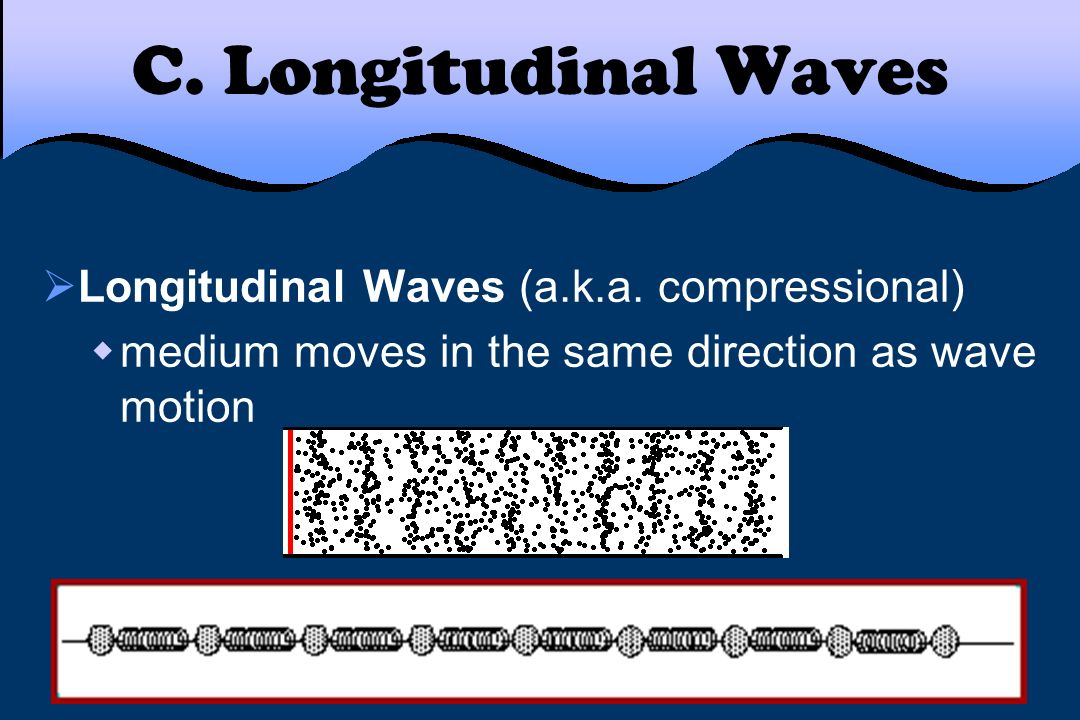 C. Longitudinal Waves Longitudinal Waves (a.k.a. compressional)
