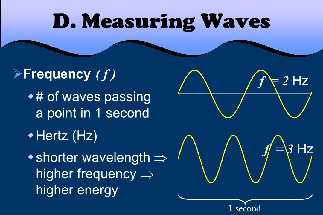 D. Measuring Waves Frequency ( f ) f = 2 Hz