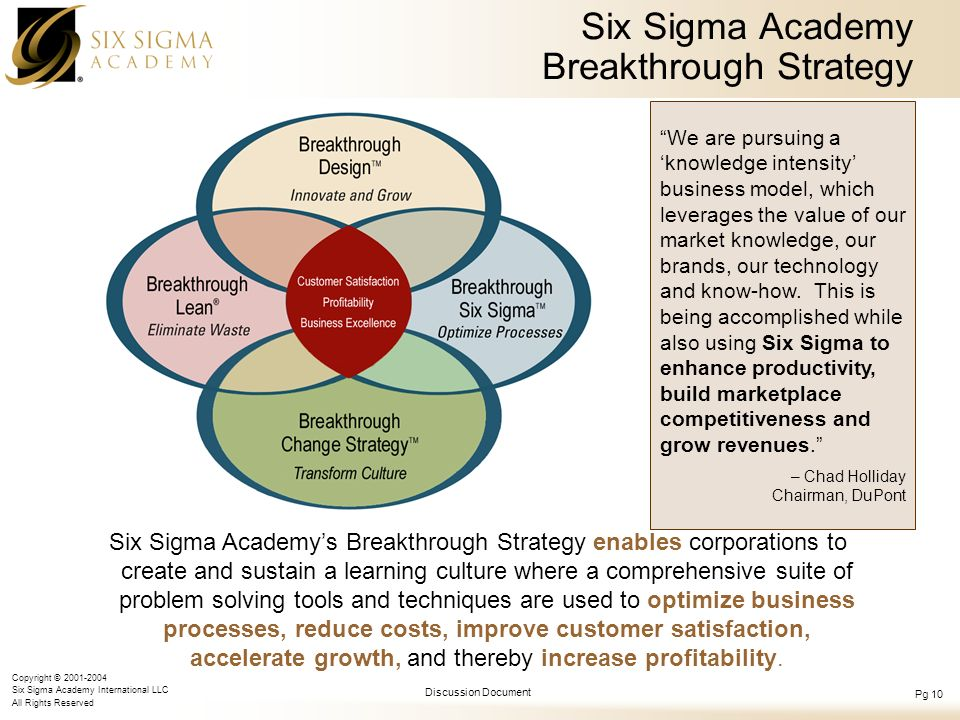 Agenda Six Sigma alignment with AAF's business Six Sigma Academy ...