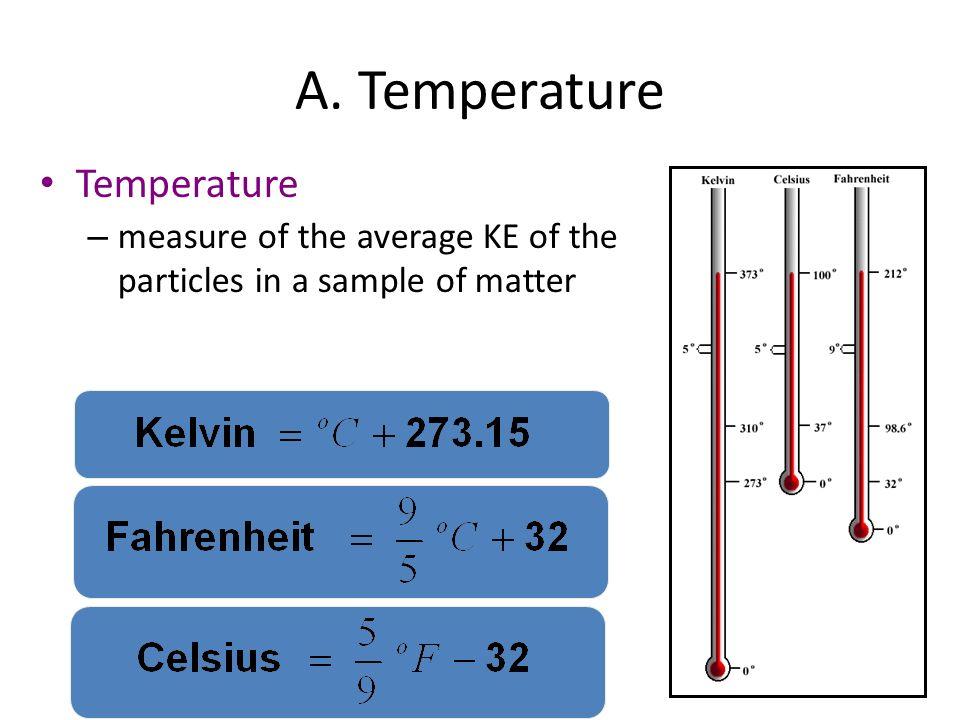 A. Temperature Temperature