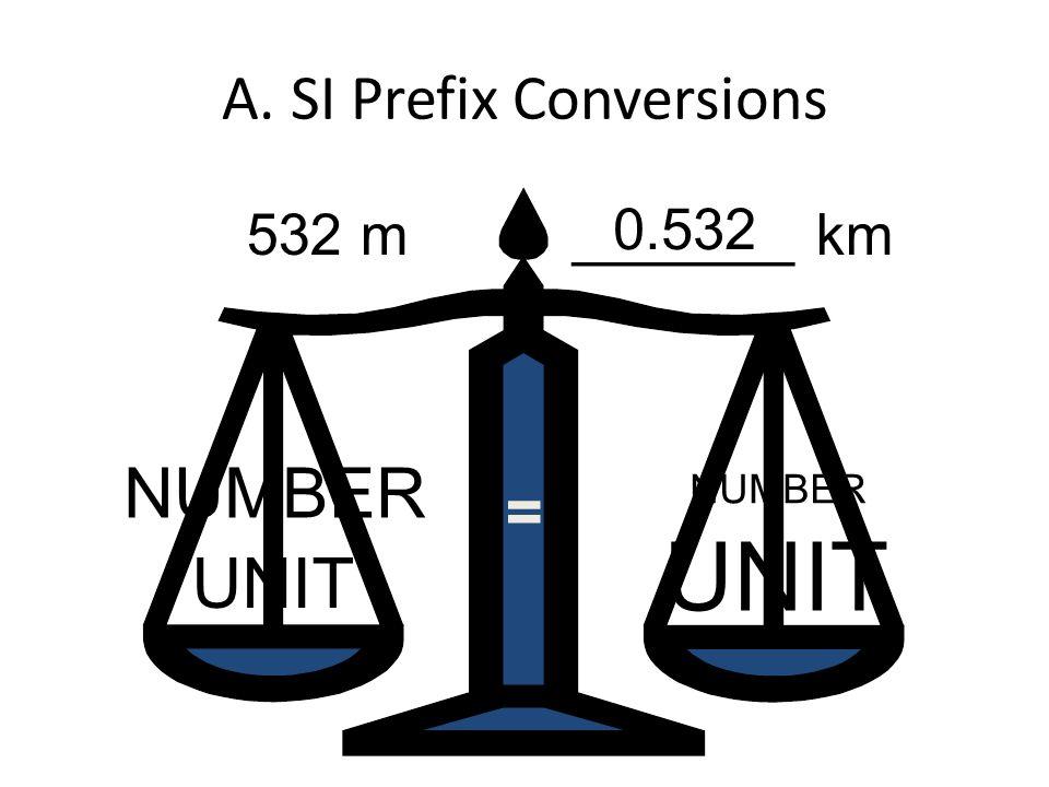 A. SI Prefix Conversions