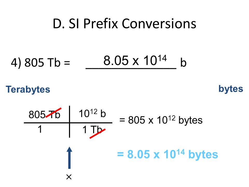 D. SI Prefix Conversions