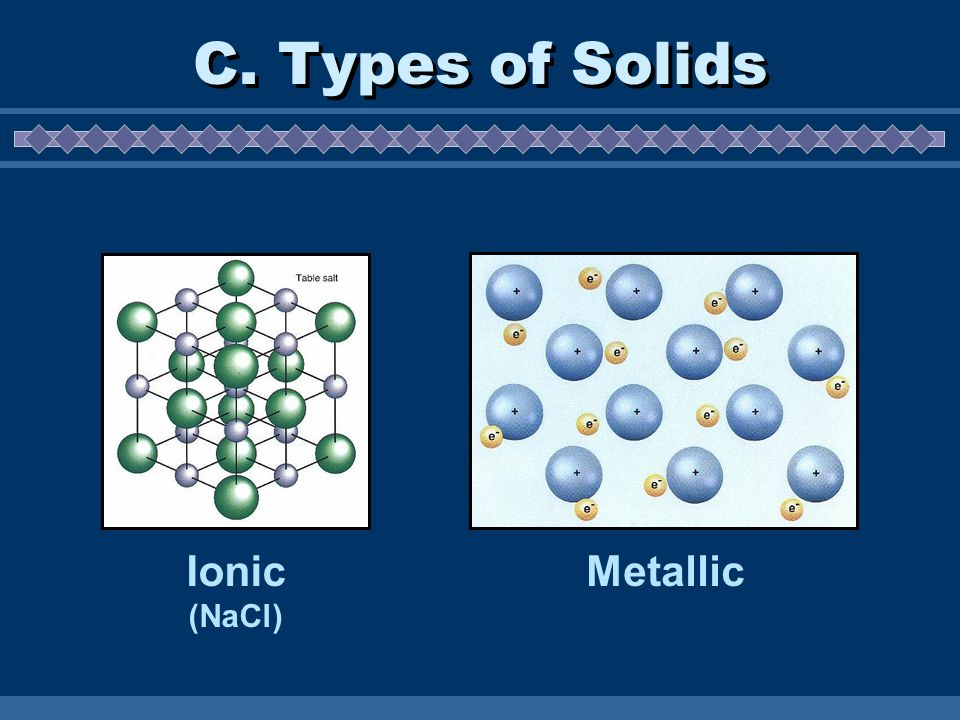 C. Types of Solids Ionic (NaCl) Metallic