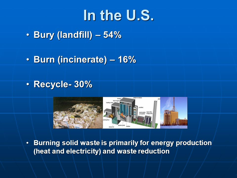 In the U.S. Bury (landfill) – 54% Burn (incinerate) – 16% Recycle- 30%