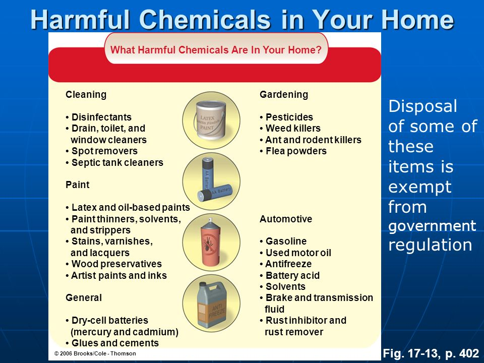 Harmful Chemicals in Your Home
