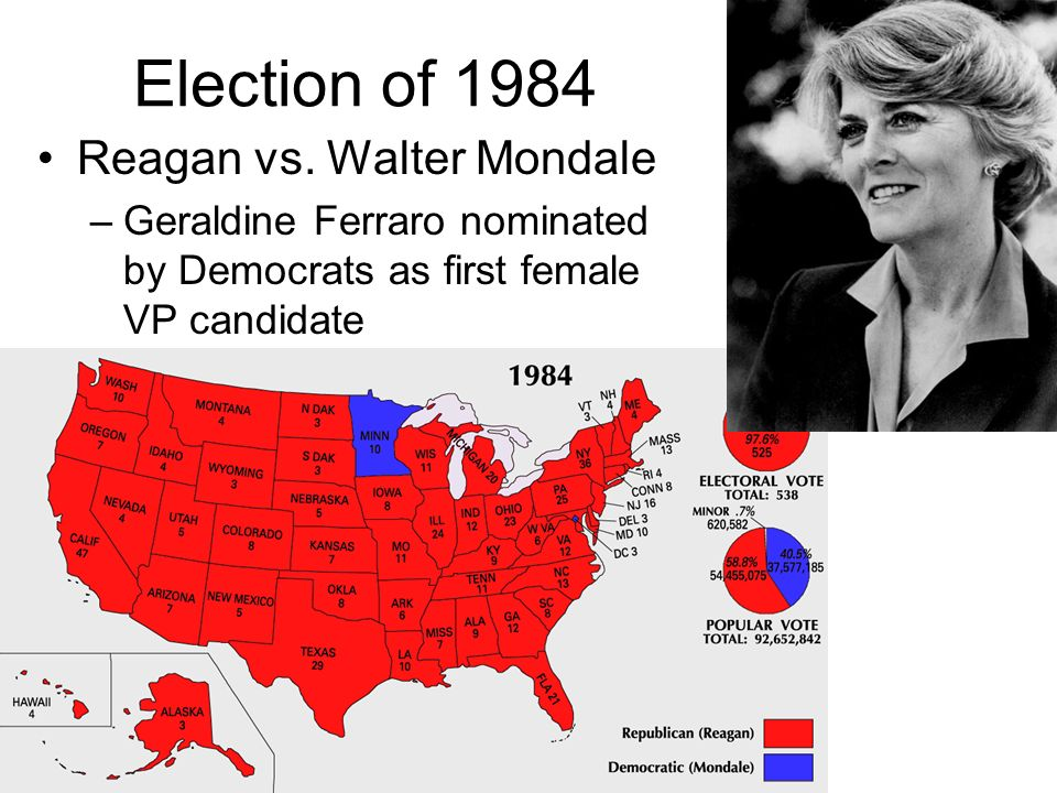 Election of 1984 Reagan vs. Walter Mondale