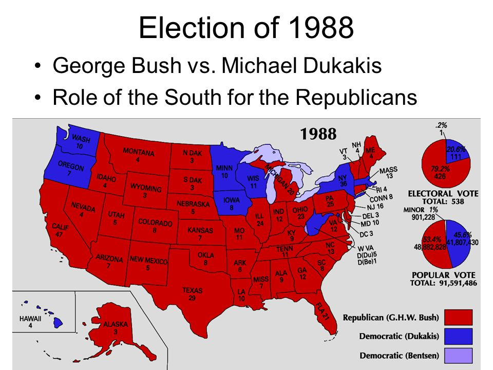 Election of 1988 George Bush vs. Michael Dukakis