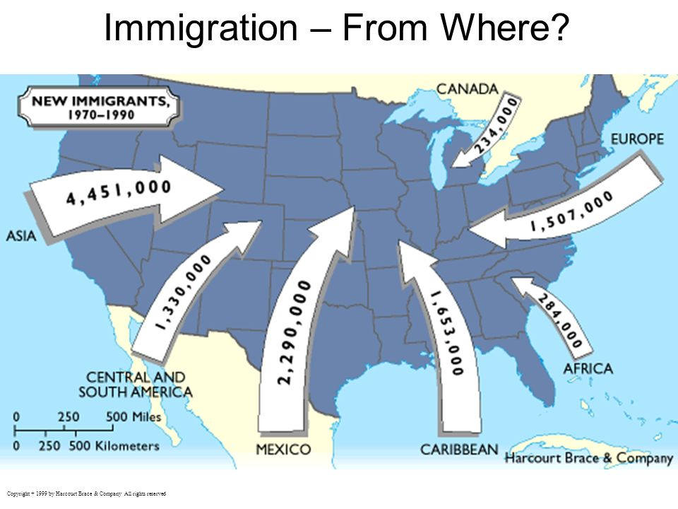 Immigration – From Where