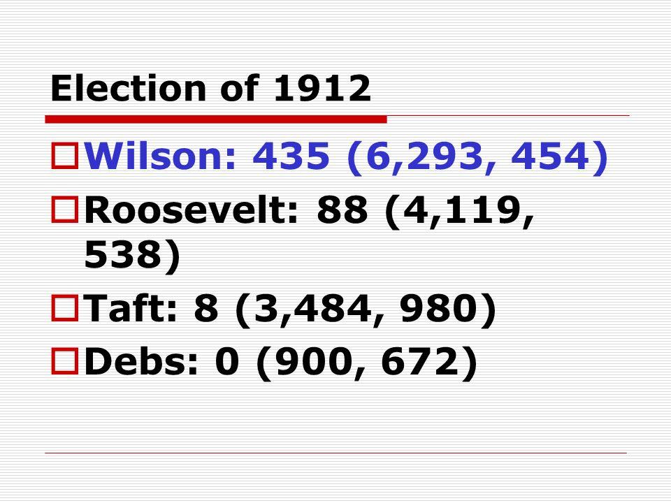 Wilson: 435 (6,293, 454) Roosevelt: 88 (4,119, 538)